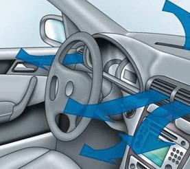 Что такое автокондиционер