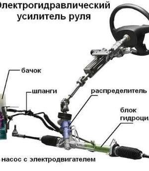 Гидроусилитель руля aftersale.ru