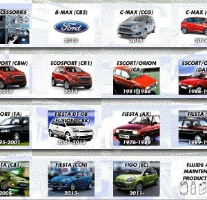 Ford каталог онлайн aftersale.ru