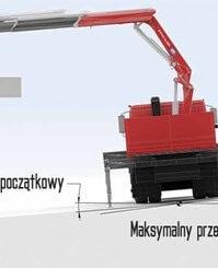 Система динамической стабилизации автомобиля что это aftersale.ru